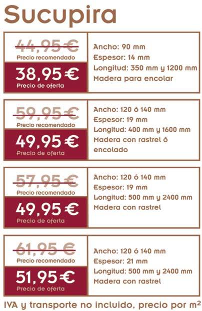 gráfico con precios de oferta de tarima de sucupira